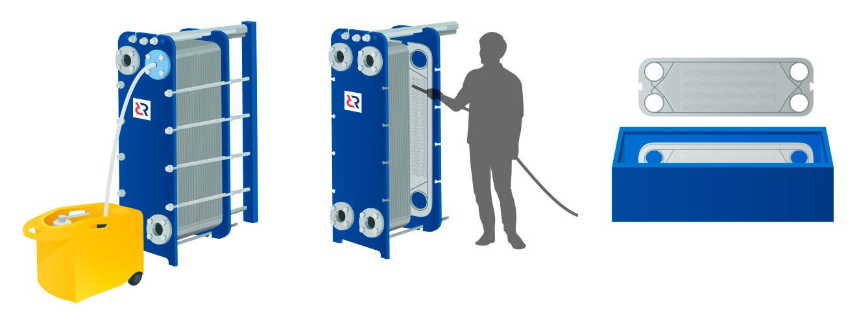 Необходимость регулярной промывки теплообменников для эффективной работы оборудования