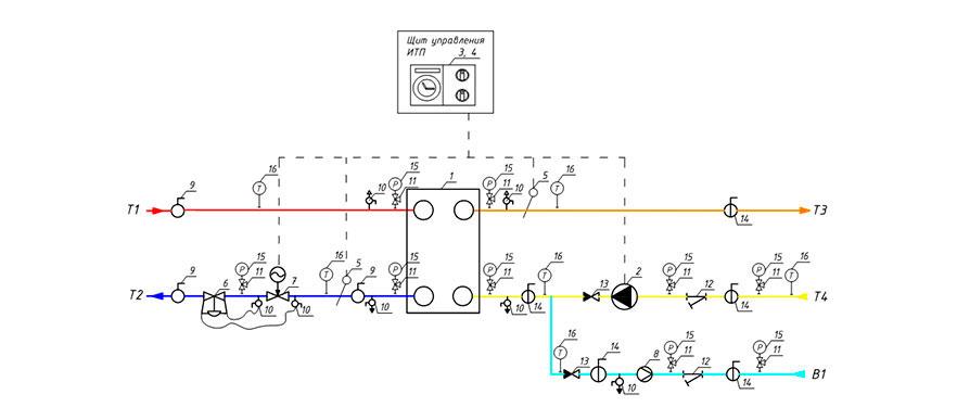 Закрытие контура горячего водоснабжения как один из инструментов повышения энергоэффективности ЖКХ