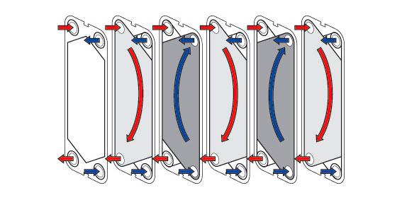 Инновационный подход к применению теплообменного оборудования на ТЭС