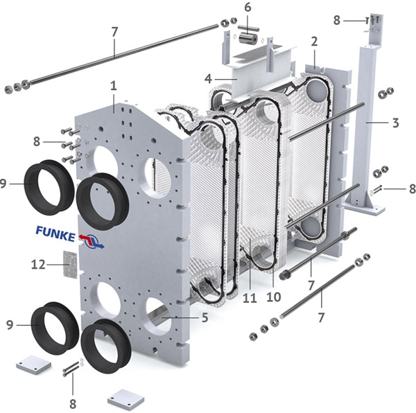 Конструкция пластинчатого теплообменника FP08-107 Funke