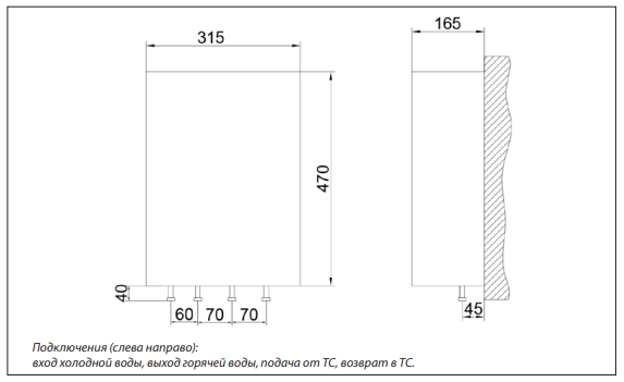 Присоединительные размеры Danfoss  Termix One