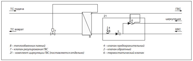Схема Danfoss Termix One