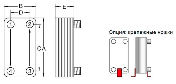 Габаритные размеры паяного пластинчатого теплообменника GPLK 40-10 Функе