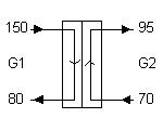 Применение пластинчатого теплообменника в системах отопления