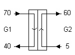 Применение пластинчатого теплообменника в системах ГВС